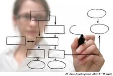مقاله حسابداری،تحلیل و طراحی سیستم